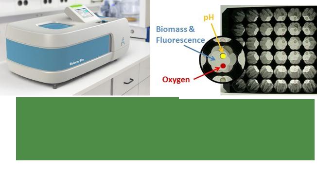 Programa de Biopuntos Biogen