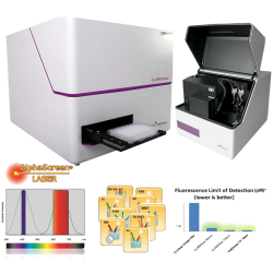 The new Atmospheric Control Unit (ACU) for the CLARIOstar provides versatility in long-term cell-based assays