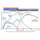 Covid-19 IgG+IgM Combo Detection Kit- 40 test - SD Biosensor